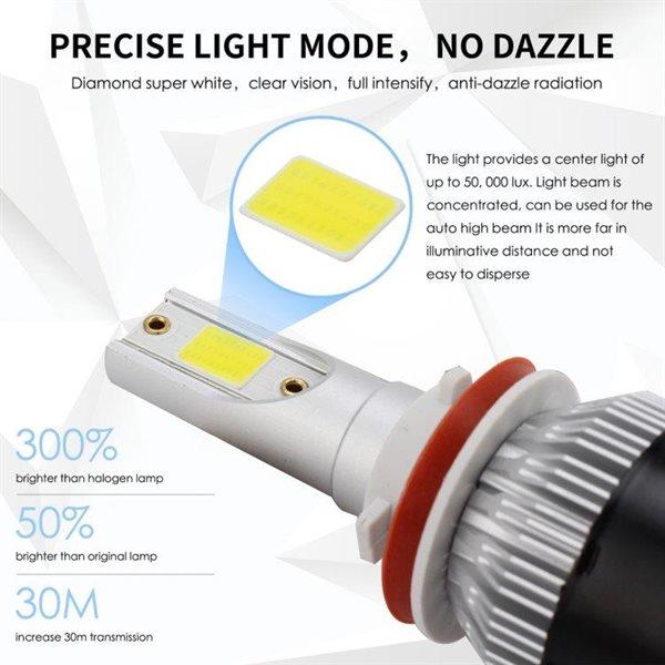 Led konvertering strålkastare 2 Pack Lampa H8 H9 H11 18W
